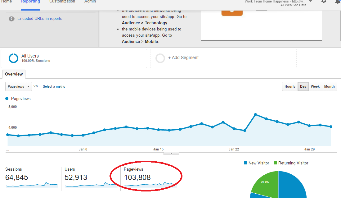 100000 page views in 9 months