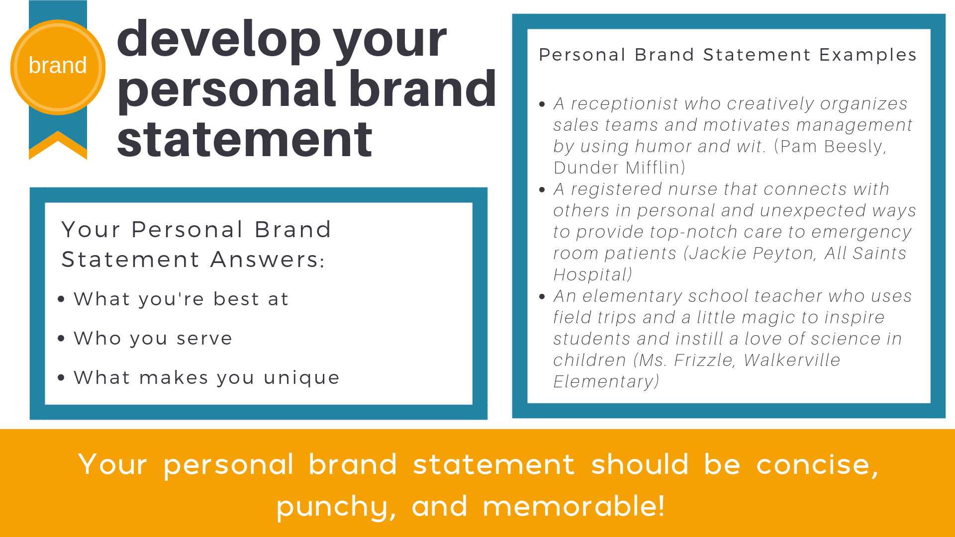 What's your personal brand statement? If you don't have one, you're missing out on career opportunities. Here's how to write a personal brand statement that stands out and why you need one in the first place.